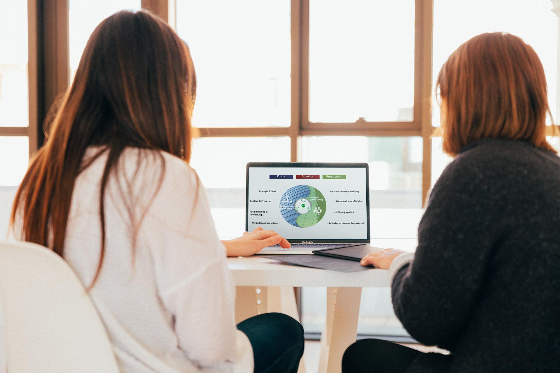 Beratung, HR-Personalentwicklung